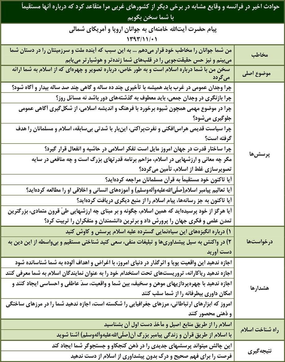 http://farsi.khamenei.ir/ndata/news/28731/931101jadval.jpg