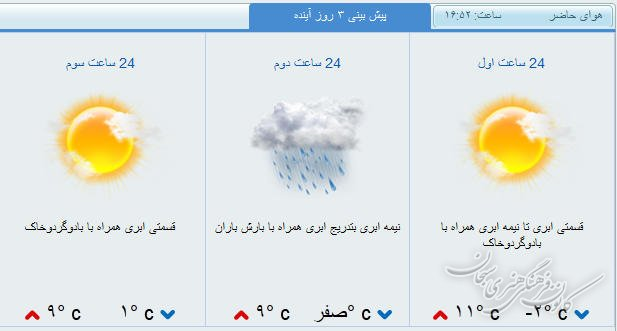 بارش باران در چهارده استان کشور/ لرستان هم فردا بارانیست +نقشه هواشناسی