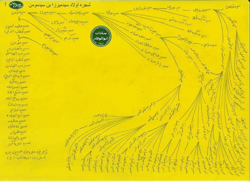 شجره نامه سادات ابوالوفاء کوهدشت + عکس (7)